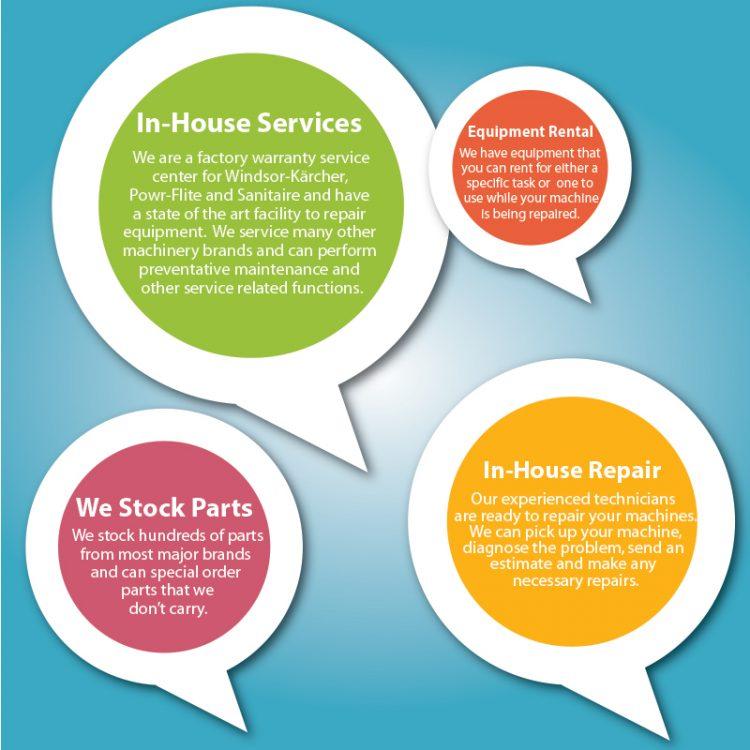 in-house-repair-graphic